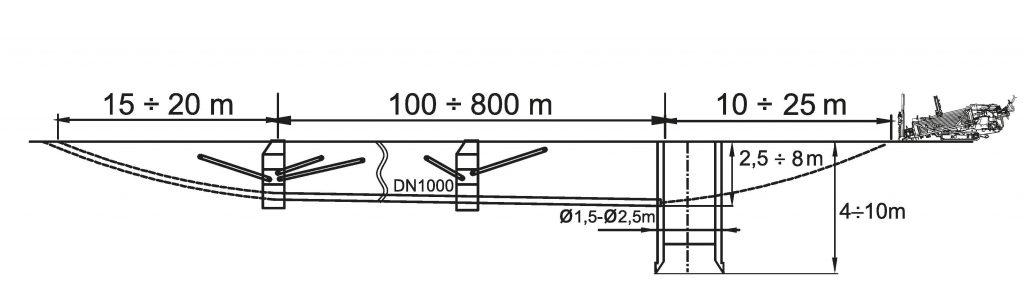 Informačný výkres pre gravitačnú kanalizáciu so šachtami
